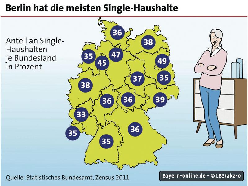 singles in deutschland Hofheim am Taunus